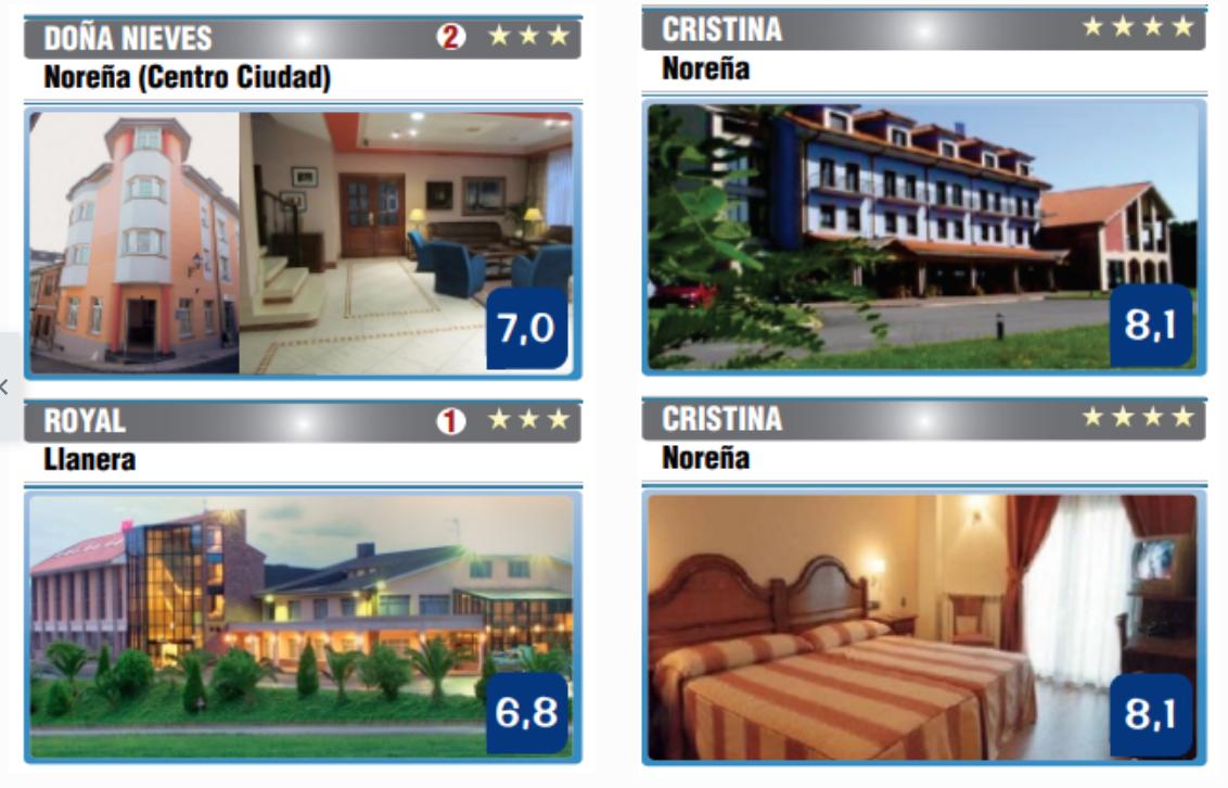 Hoteles disponibles